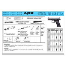 Kit parti ricambio pistola APX cal. 9MM / 40S&W